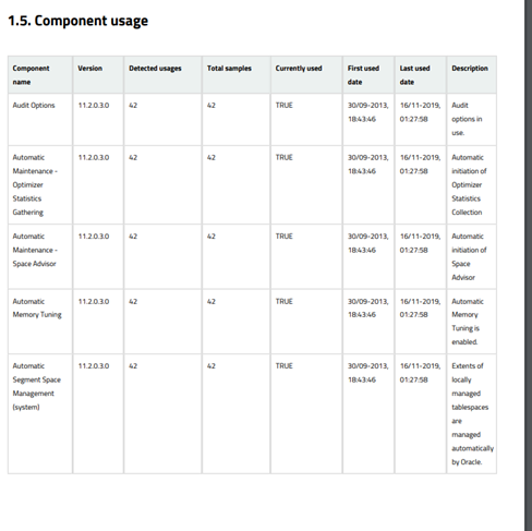 oracle-component-usage
